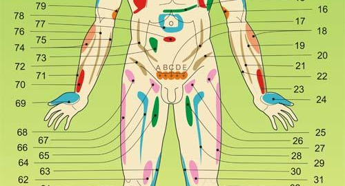 Точки на теле человека для усыпления фото