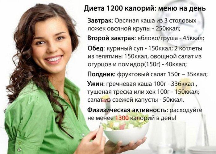 """Отзывы о диета """"1000 калорий в день""""."""