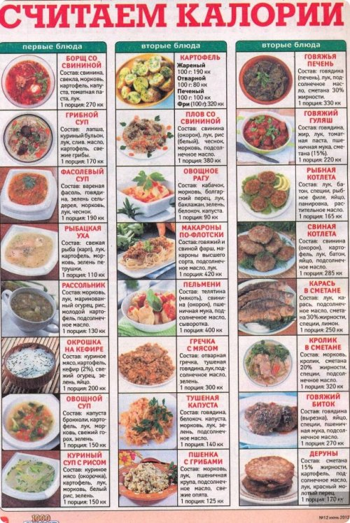 Картинка таблицы калорийности готовых блюд