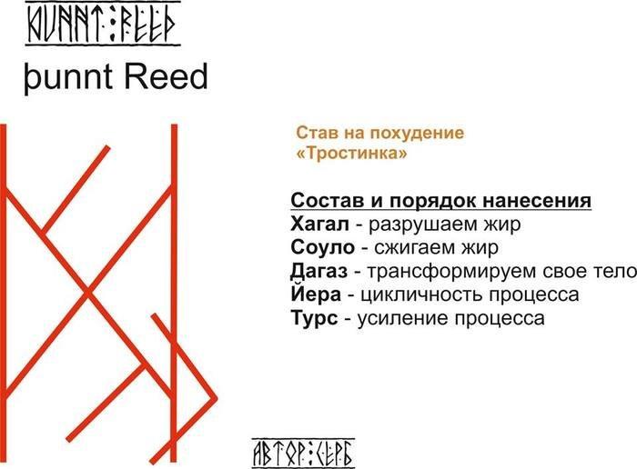 руны для похудения проверенные с рисунком отзывы преподавателем