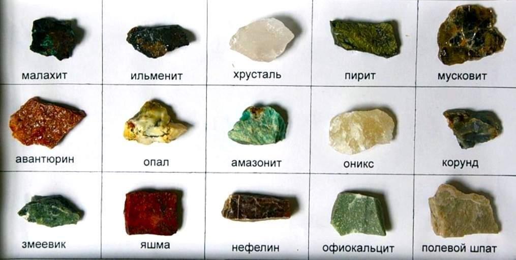 Камни полезные ископаемые фото и название