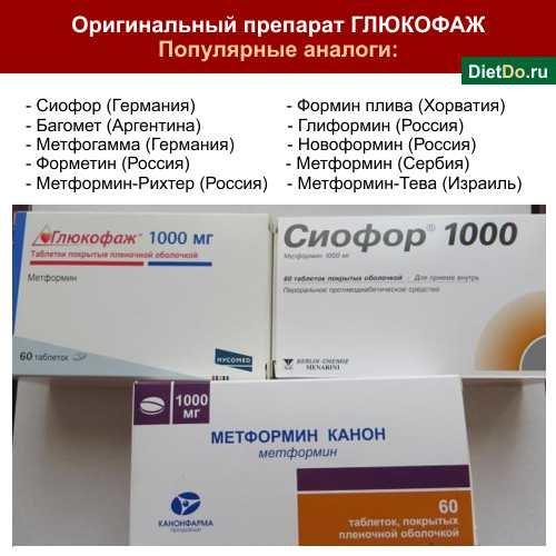 метформин для похудения отзывы яндекс