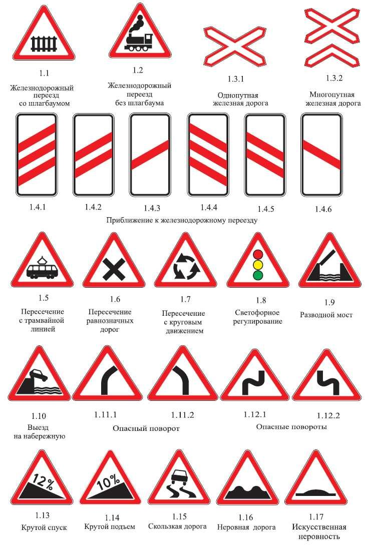 знаки на дорогах и их значение картинки
