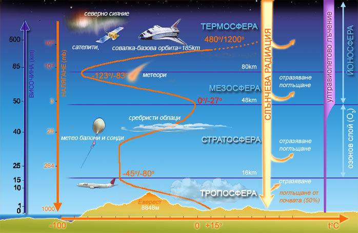 Кто-нибудь выходил за пределы солнечной системы? - Страница 13 S1200