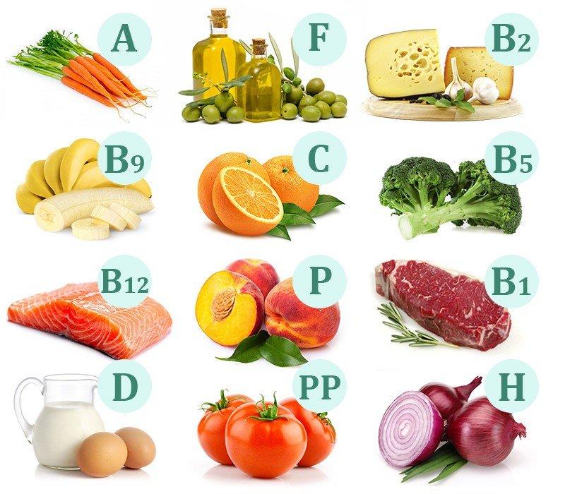 витамины в еде картинка урока выбрала красивую