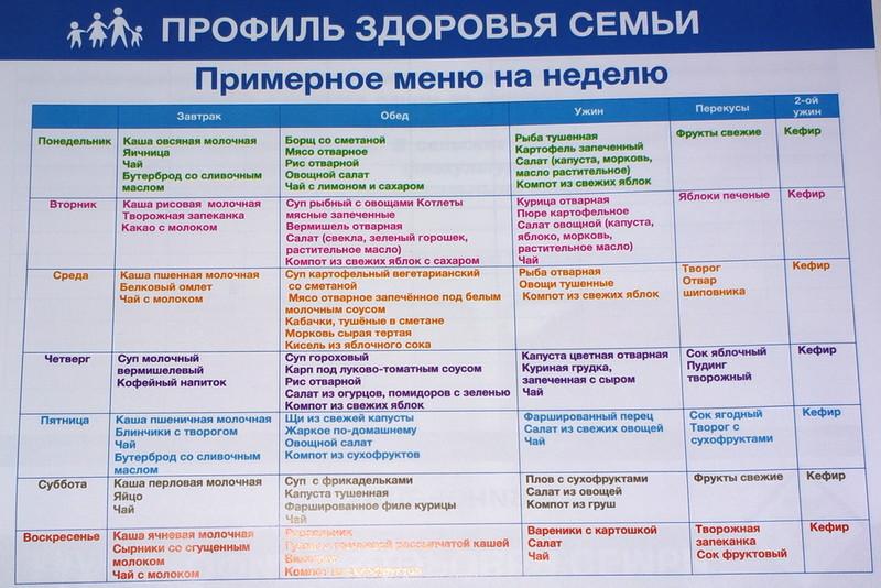 «Здоровое питание меню на неделю» — карточка пользователя korol kiout.ru в  Яндекс.Коллекциях 9dc7250558c