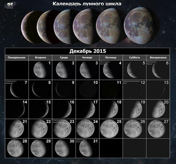лунный календарь с картинками правило, большинство