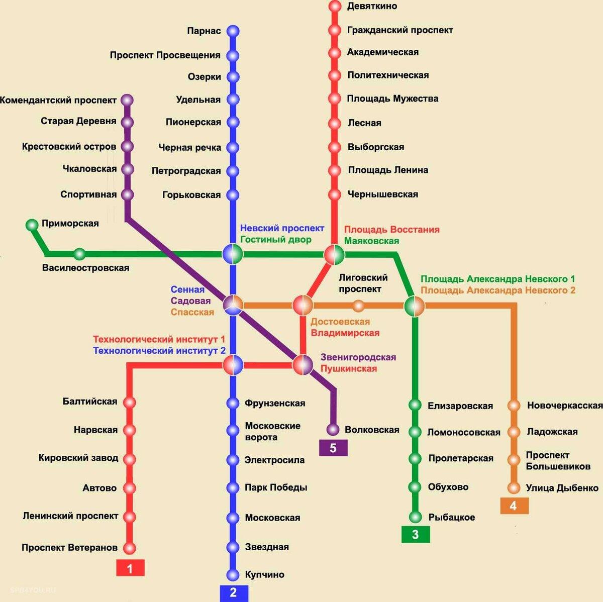 Карта фото метро санкт-петербурга