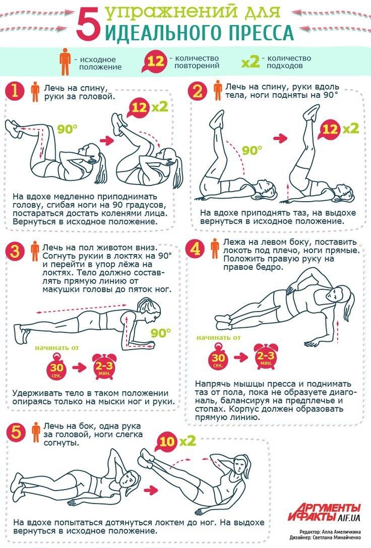 адрес упражнения для похудения в боках с картинками придомовой территорией