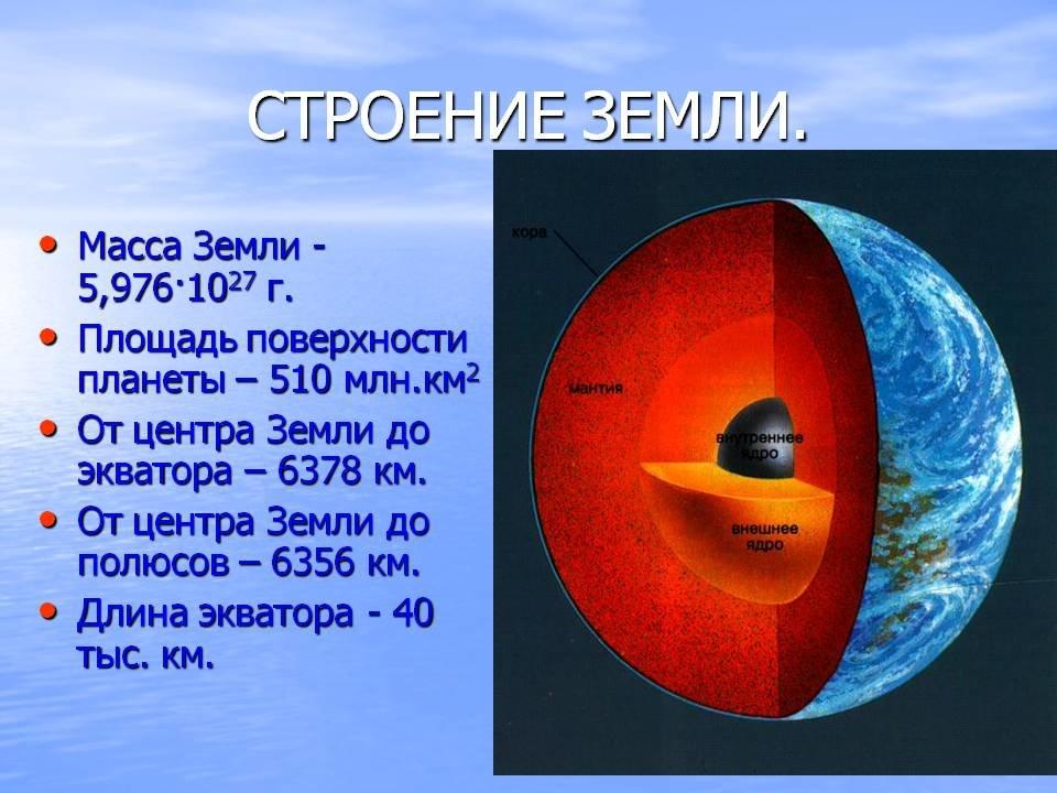 планета земля презентация картинки квартиру