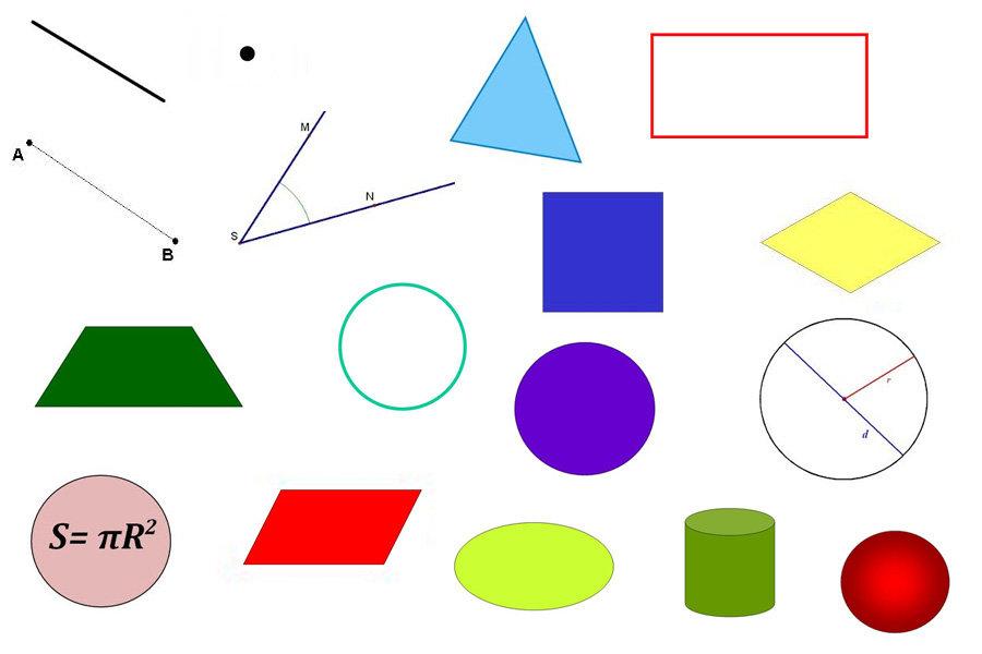 эмблема картинки всех фигур по геометрии стал размещать здесь