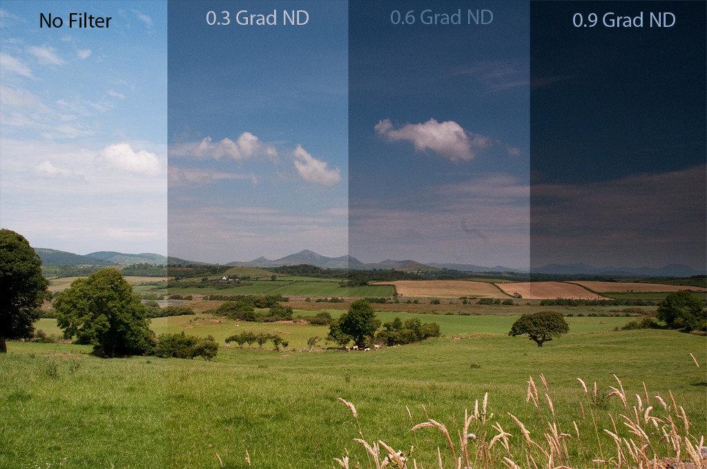 Зеленые фильтры для фото