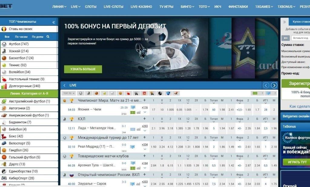 Ставки на спорт 1хбет официальный сайт
