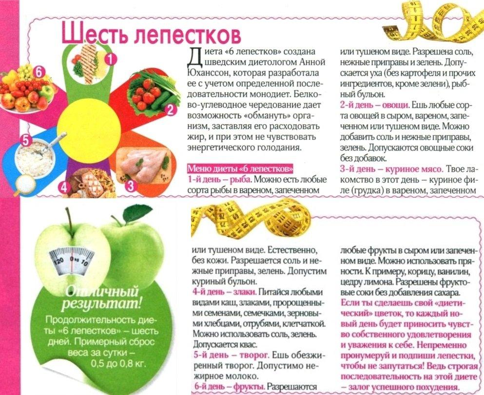 Диета мясо и овощи: эффективное похудение на сытый желудок.
