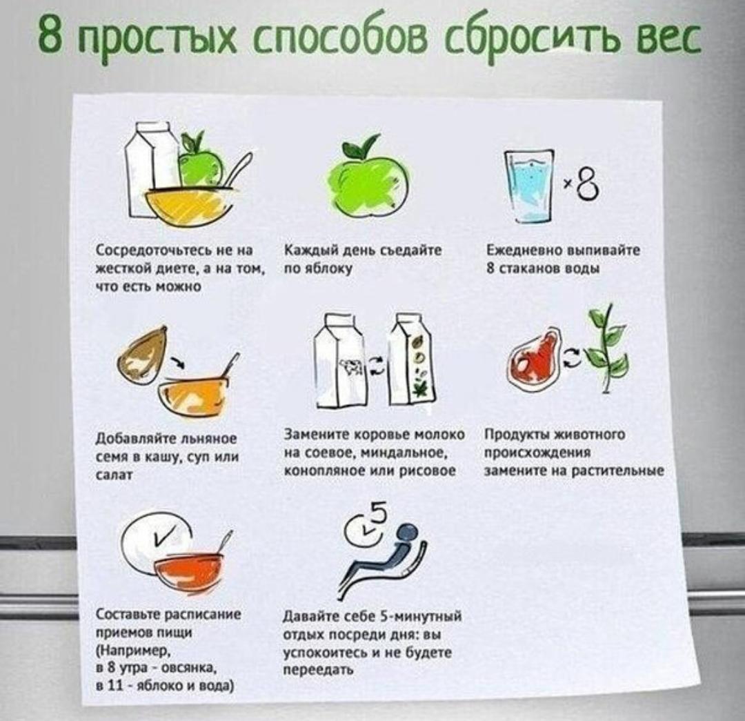 Действенный рецепт похудения