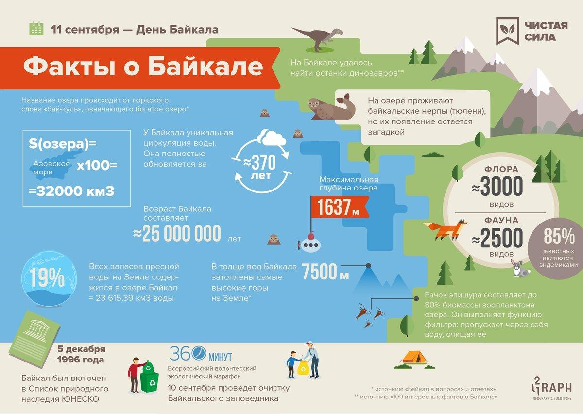 городе пример инфографики картинка мнению парламентария