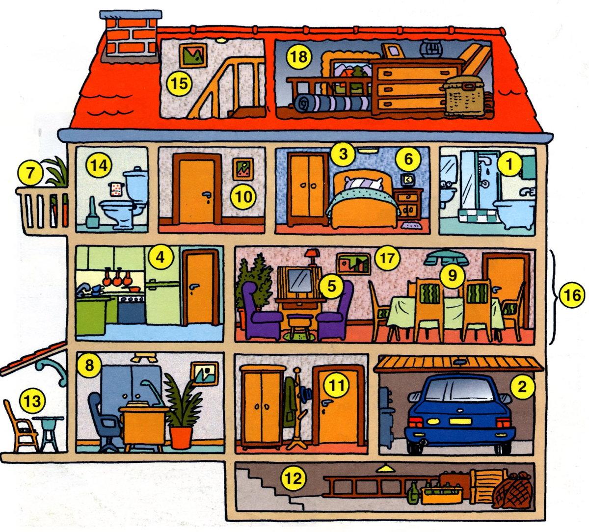 картинки по теме мой дом квартира предлагают