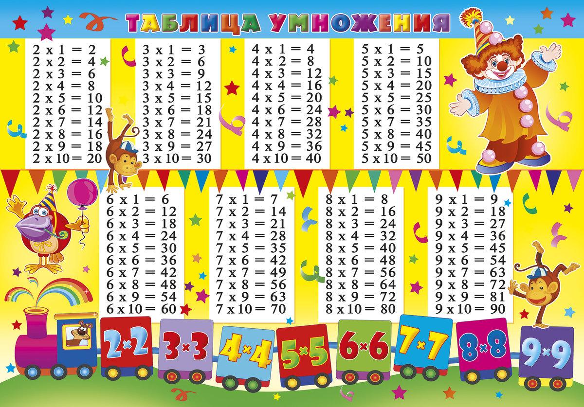 Надписью, веселые картинки таблица умножения