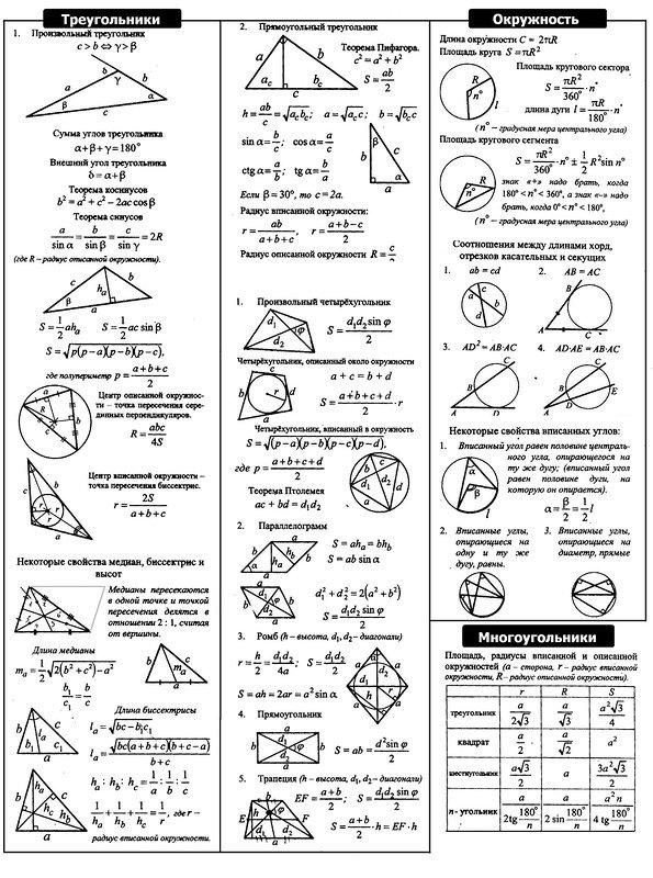 шпаргалка свойств по математике