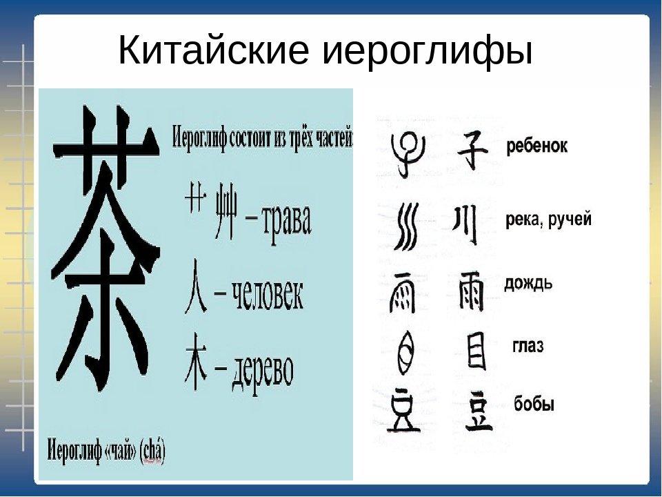 иероглифы картинки виды