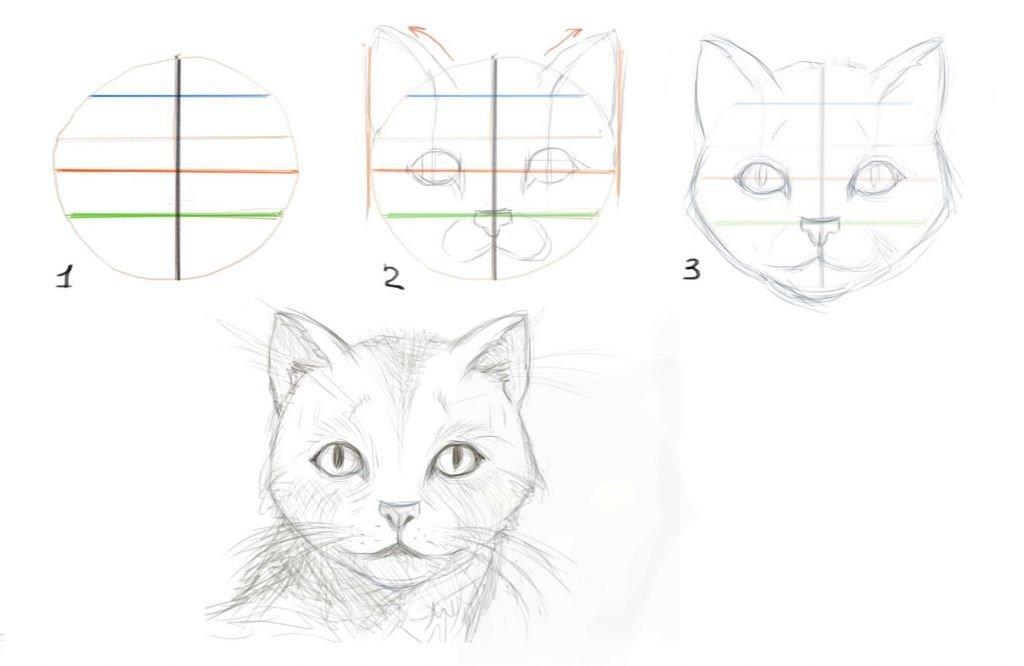 сайт уроков рисования в картинках надо сказать, что