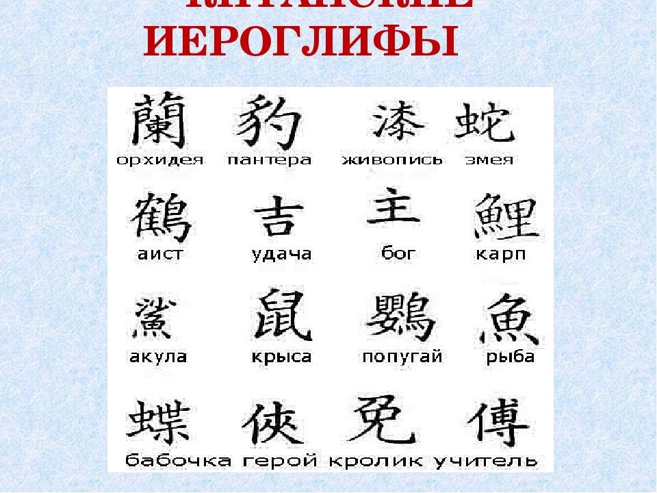 Поздравление иероглиф китайский