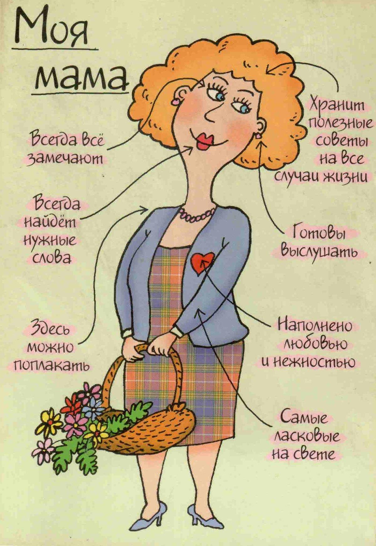 Прикольная открытка на юбилей маме своими руками