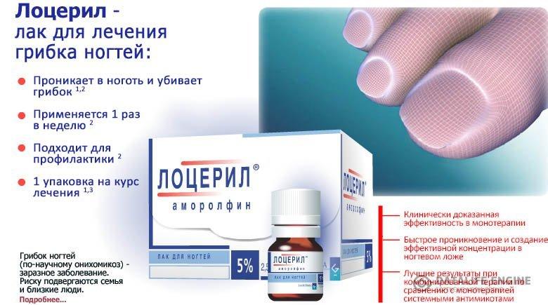 Белорусские препараты от грибка ногтей