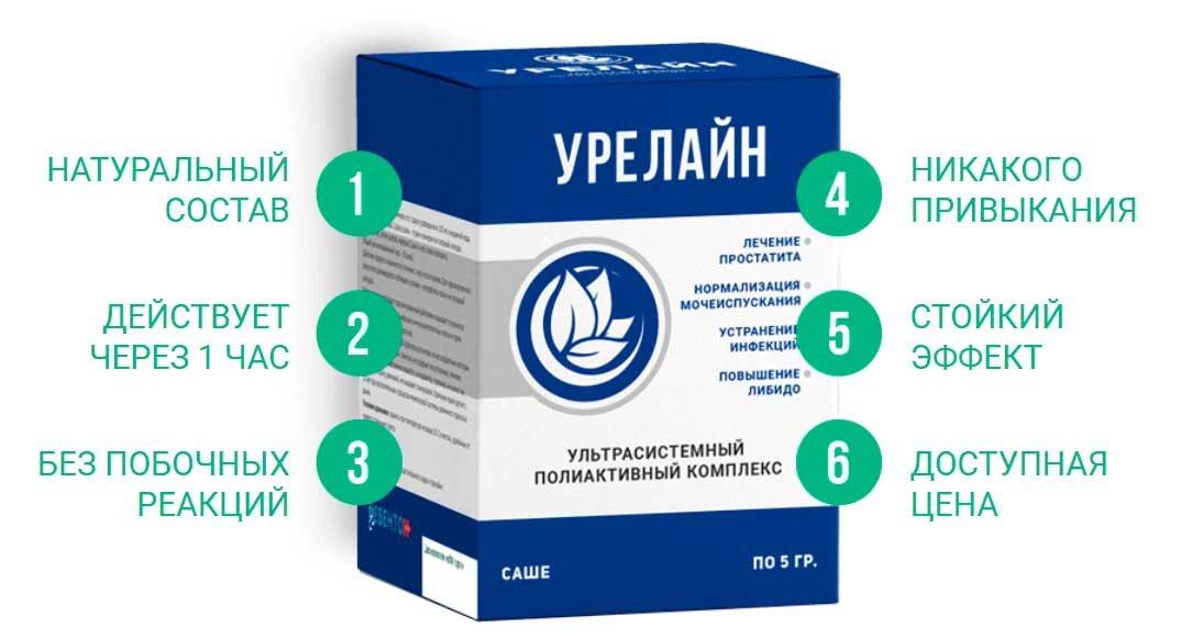 купить свечи для лечения простатита