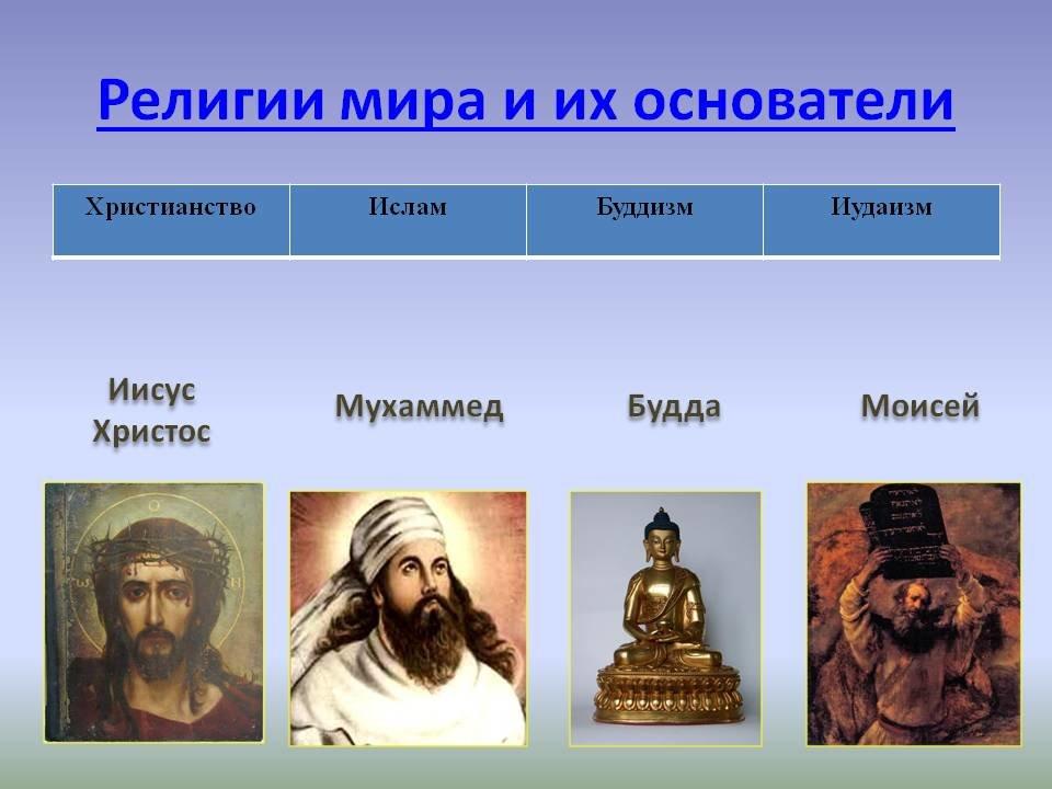 покупкой картинки с надписью религии мира для вас