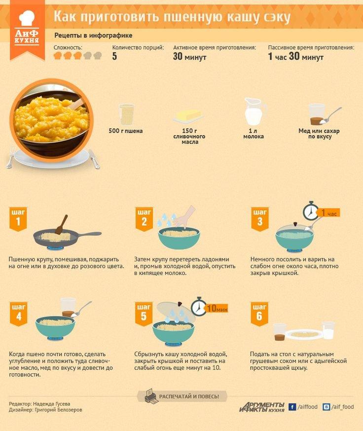 Рецепты пюре из кабачка, цветной капусты, яблочное пюре.