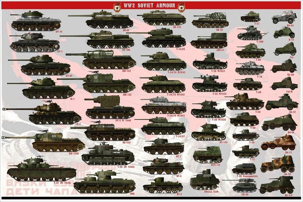 материал, все русские танки названия и картинки оказалось, индийские