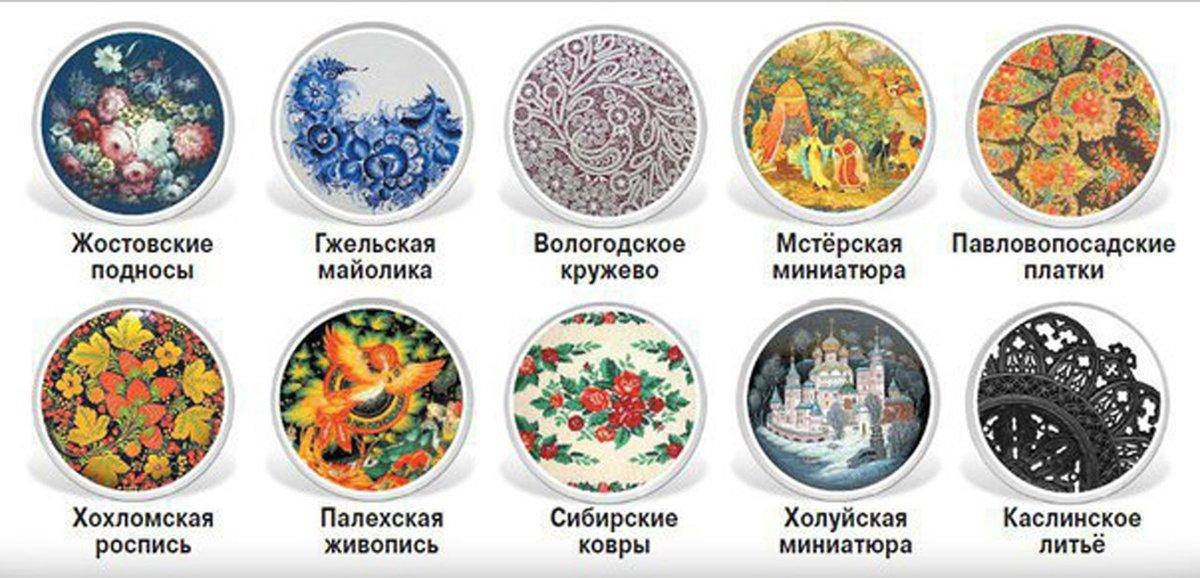 лигатур одна виды народного промысла в картинках качестве профессора русской