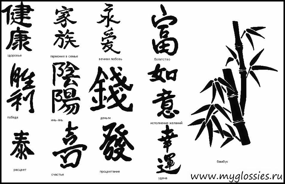 Татуировки и их обозначения с картинками