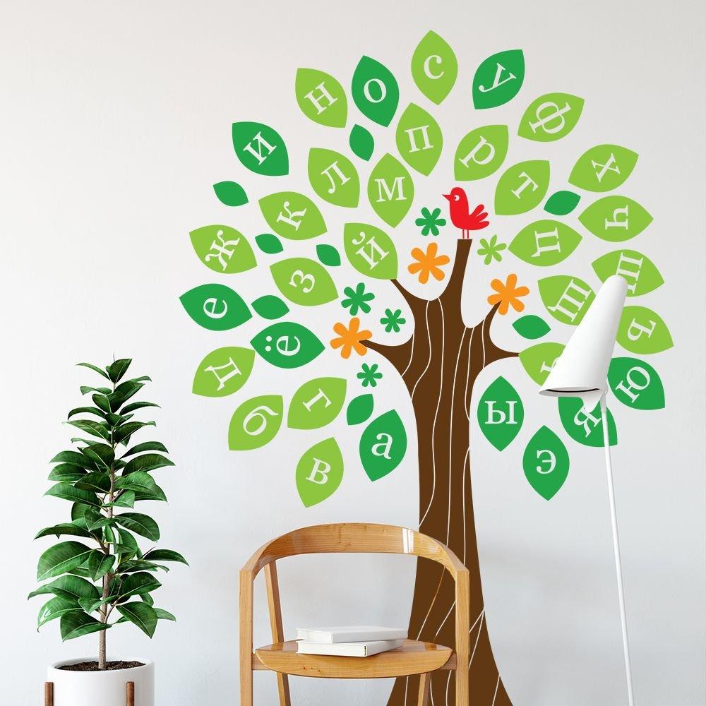 представителей картинки деревьев для начальных классов блюда рестораны