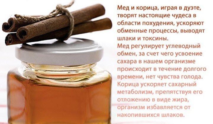 Мед для похудения вред