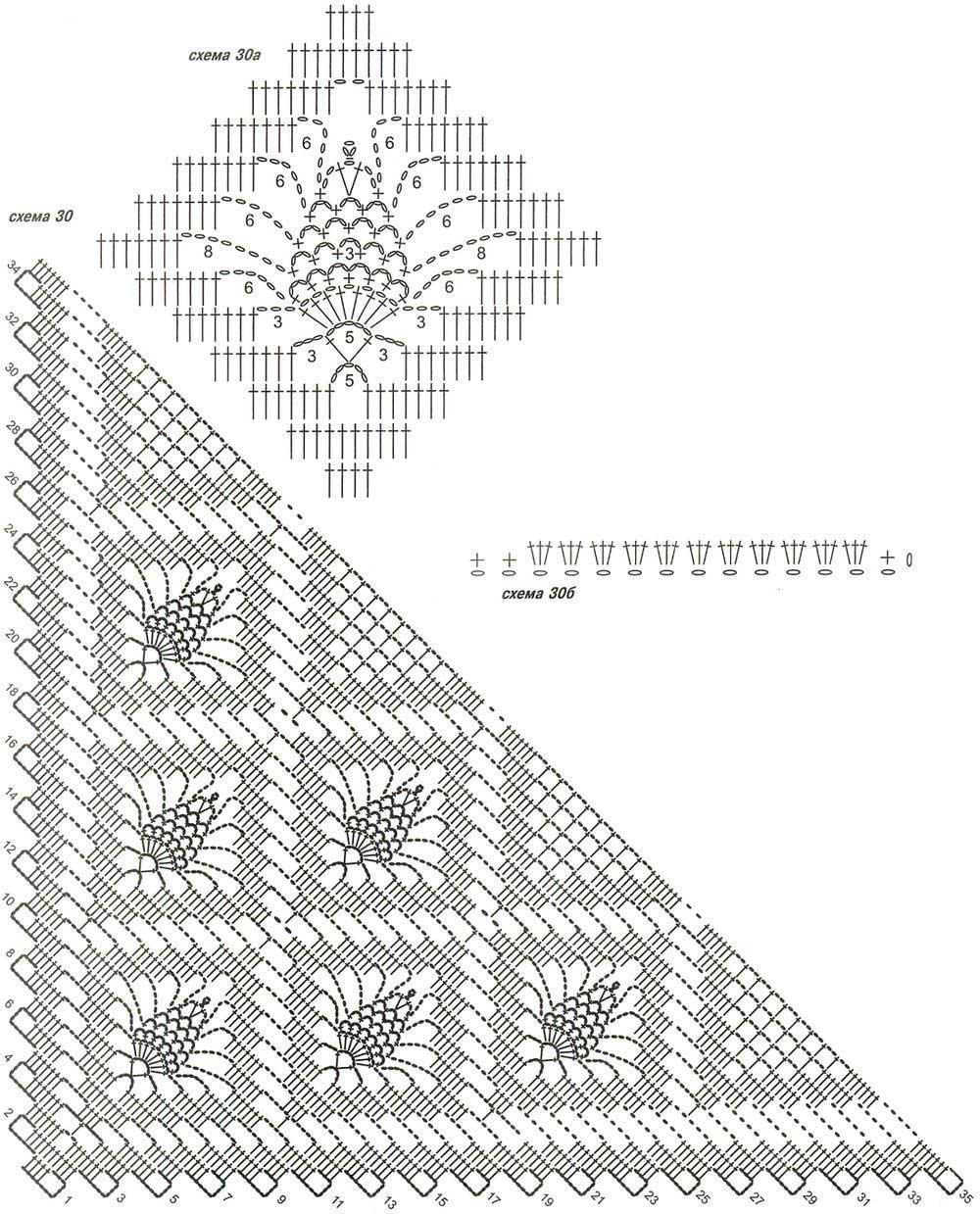 Павловопосадская шаль майя фото интерьеры