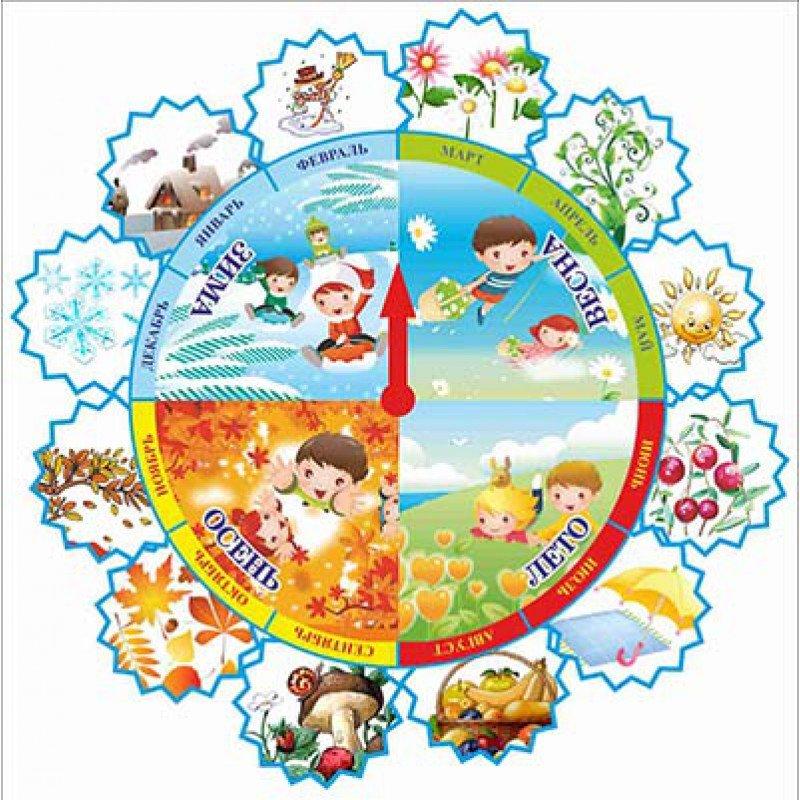Картинки погоды для календаря природы в доу
