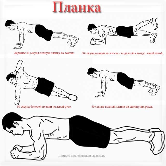 Как похудеть мужчине тренировки