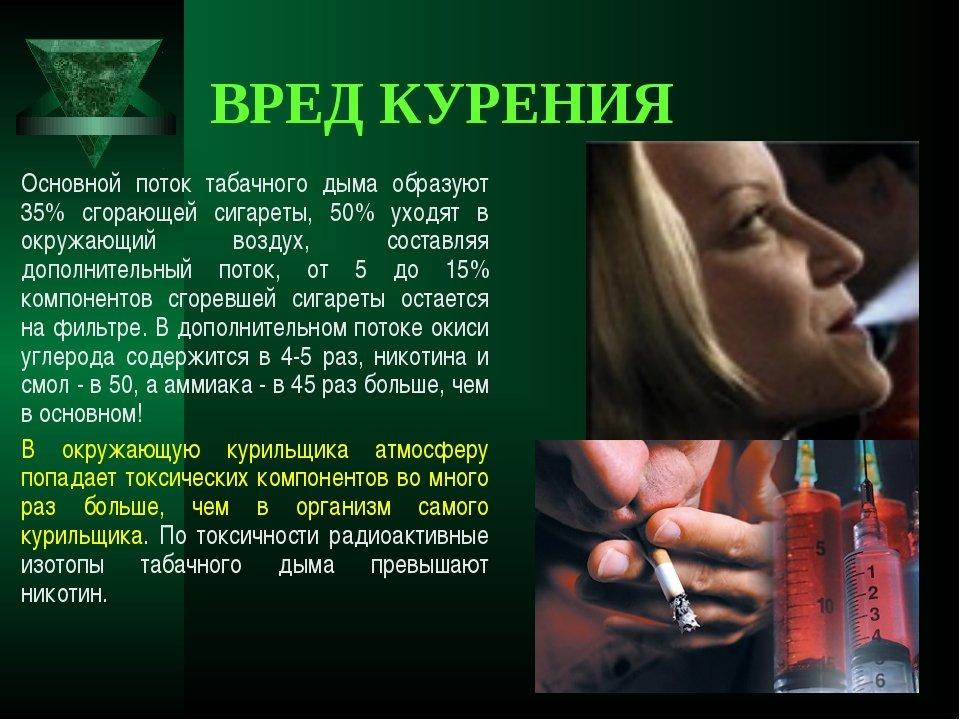 Вред от курения картинки