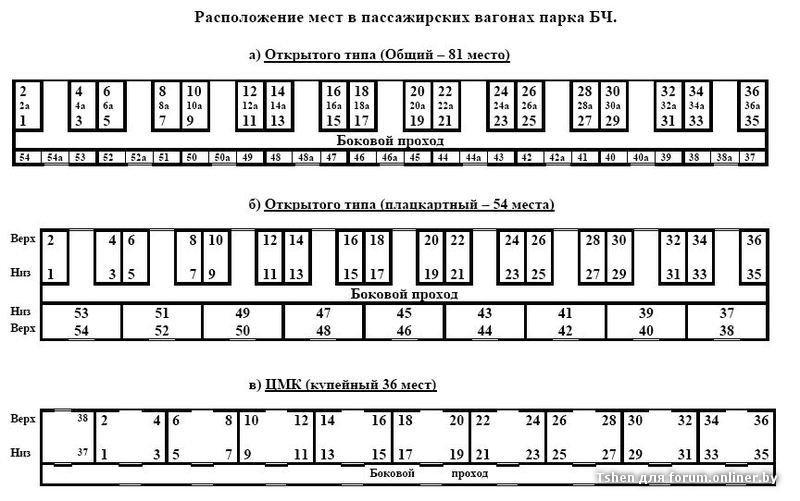 вагон плацкарт схема картинки бойцы