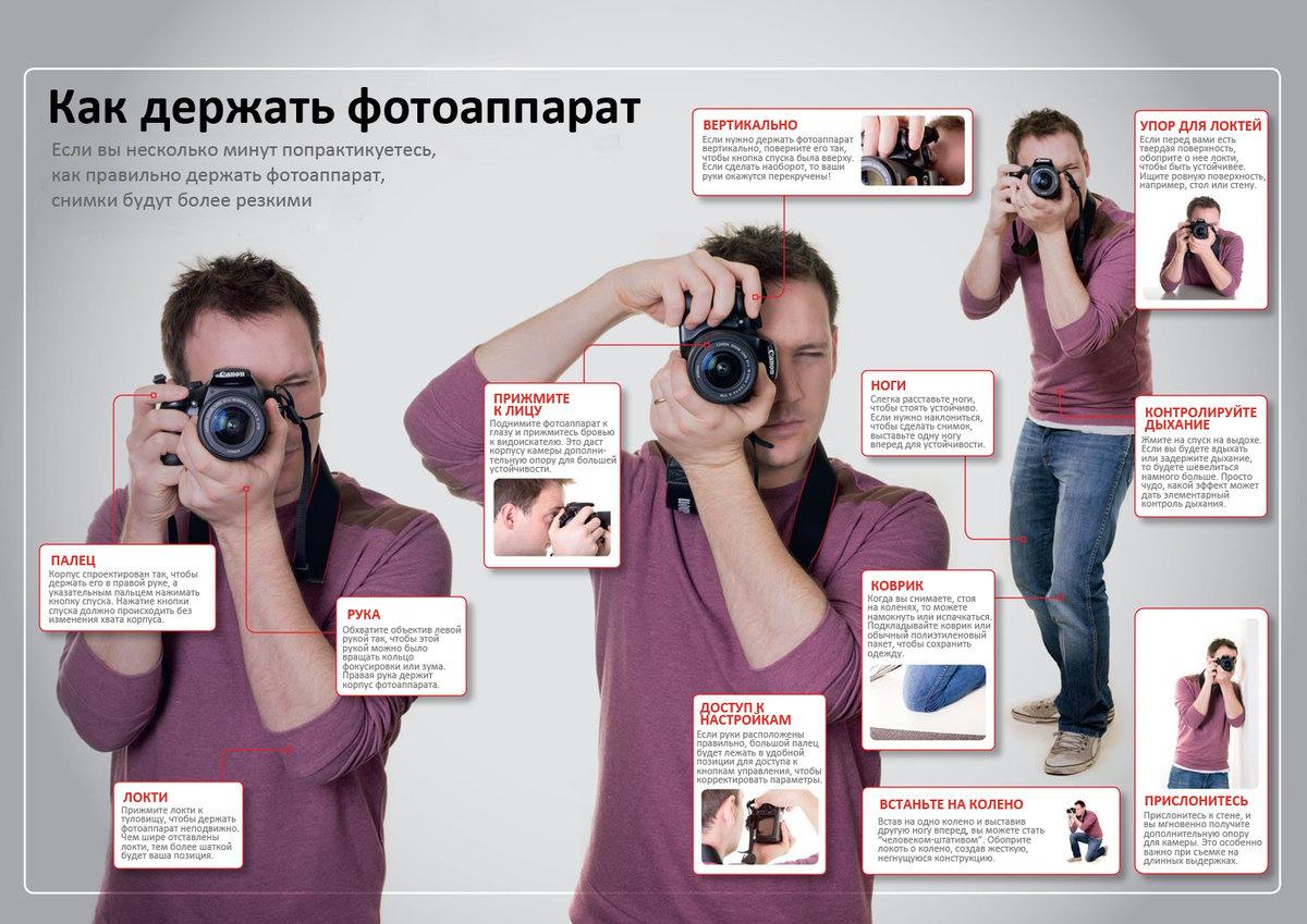 основные советы по фотографии построен