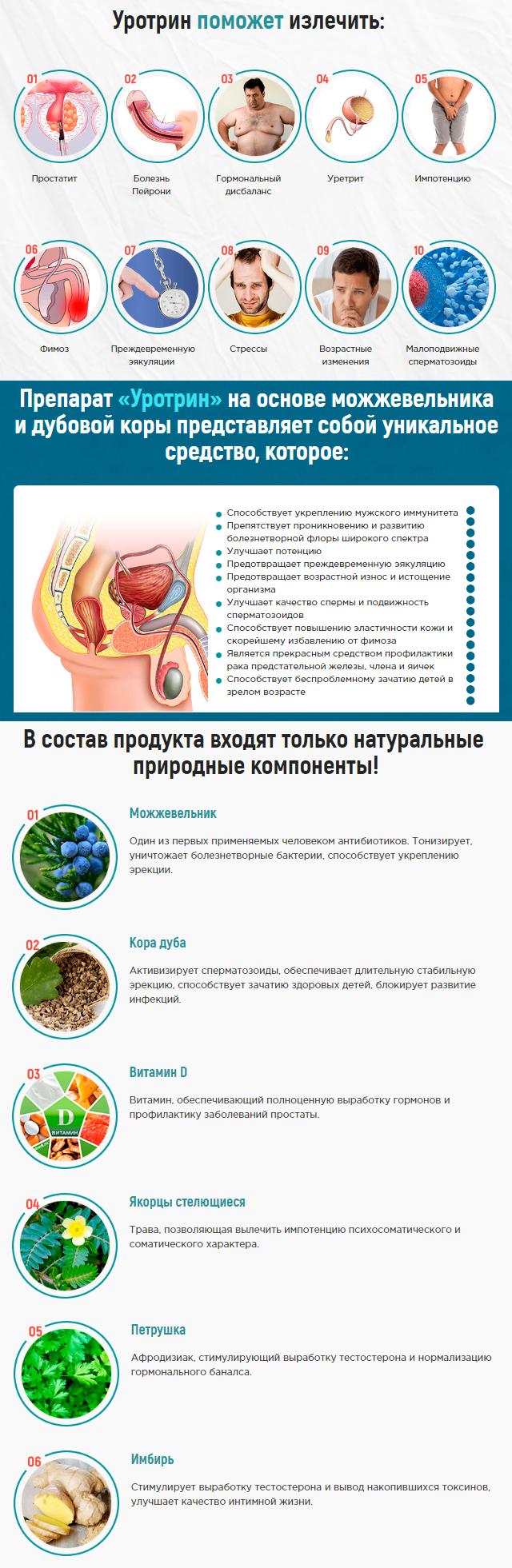 Продукты для улучшения качества спермы