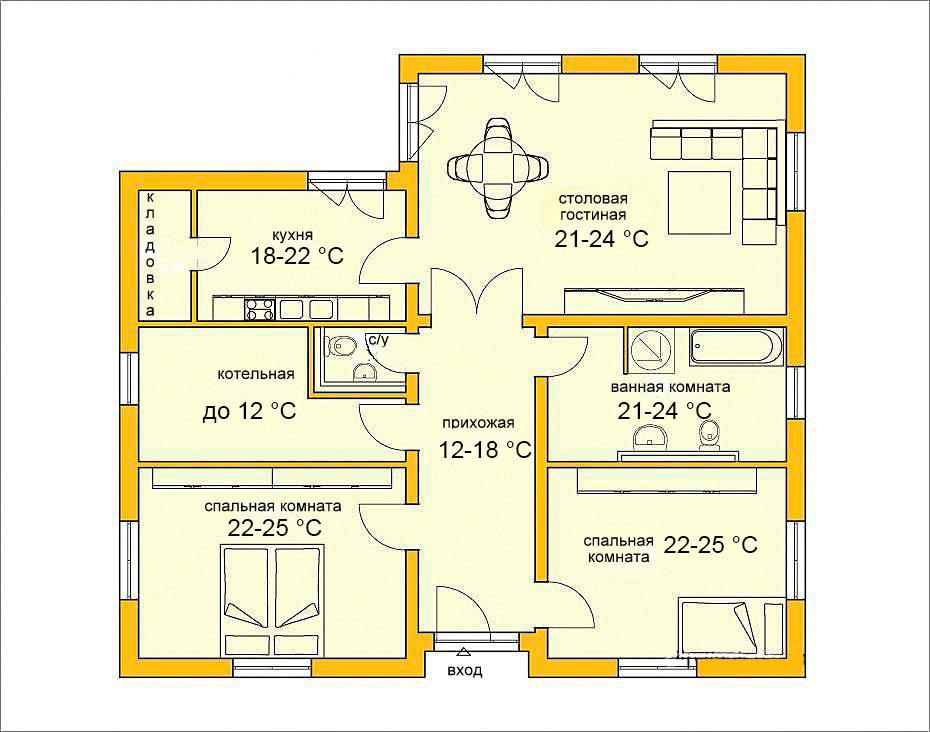 проект одноэтажного дома из пеноблока