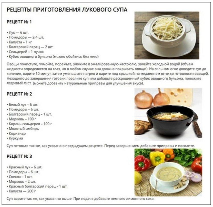 Рецепты Суповой Диеты. Рецепты диетических супов
