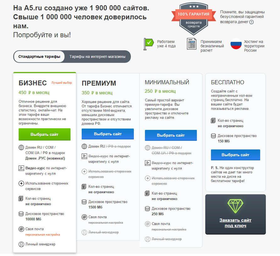 Тарифы по созданию сайта фирмы по созданию красивых сайтов