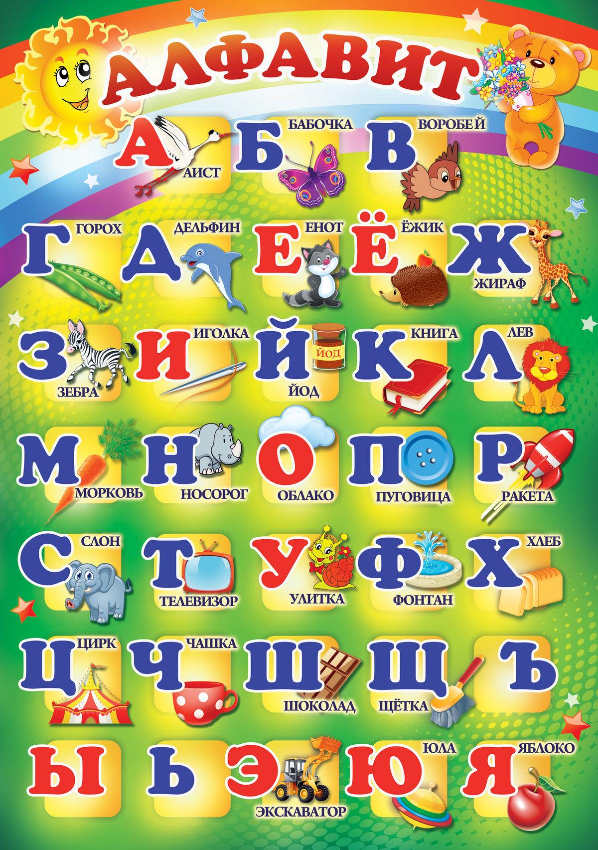 алфавит в картинках на кабинет