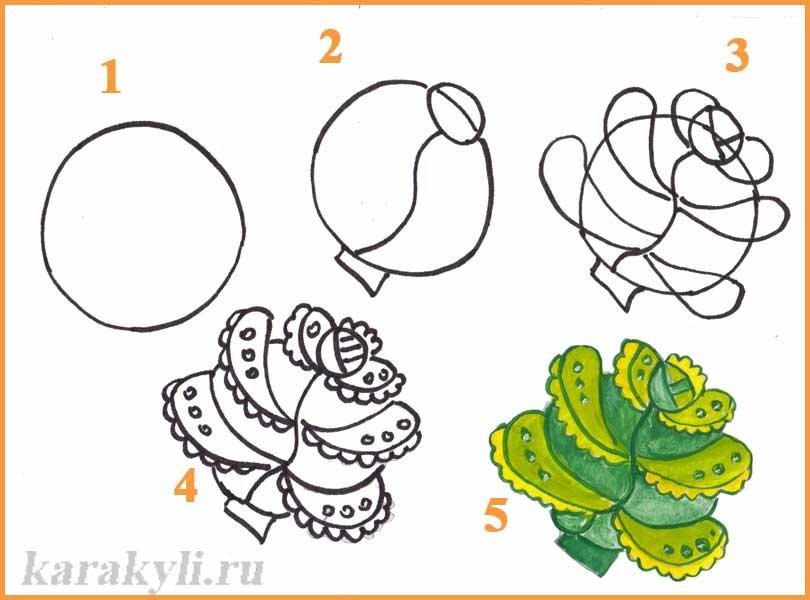 Рисунок фрукты и овощи для детей как нарисовать, контакты картинка день