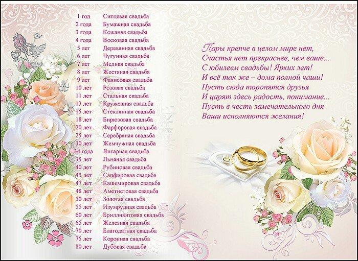 Для, открытки с 42 годовщиной свадьбы красивые