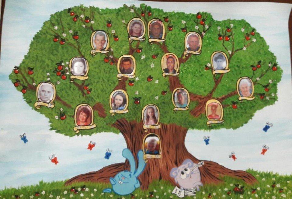 речь родственное дерево рисунок фото своими руками целом финансовая военная